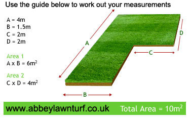 Abbey Lawn Turf Measure your Lawn Guide Order Turf Nottingham Leicestershire Loughborough